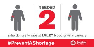 January 2016 Urgent Need_Infographic